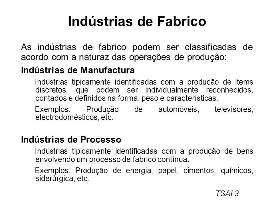 TSAI 3 Indústrias de Fabrico As indústrias de fabrico podem ser classificadas de acordo com a naturaz das operações de produção: Indústrias de Manufac