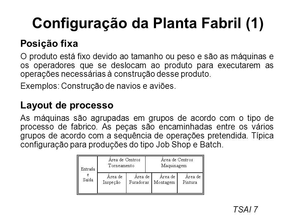 TSAI 8 Configuração da Planta Fabril (2) Layout de fluxo de produto Disposição do equipamento ao longo da linha de fluxo do produto, por forma a minimizar os tempos de transporte entre máquinas, quando se produz um elevado volume de um ou poucos produtos.