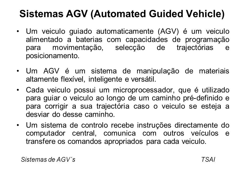 Sistemas de AGV´s TSAI Características Básicas dos AGVs Um AGV é capaz de percorrer um caminho pré-definido num único sentido ou em ambos os sentidos (o que implica a necessidade de maior poder de computação para gerir os bloqueios de trafego).