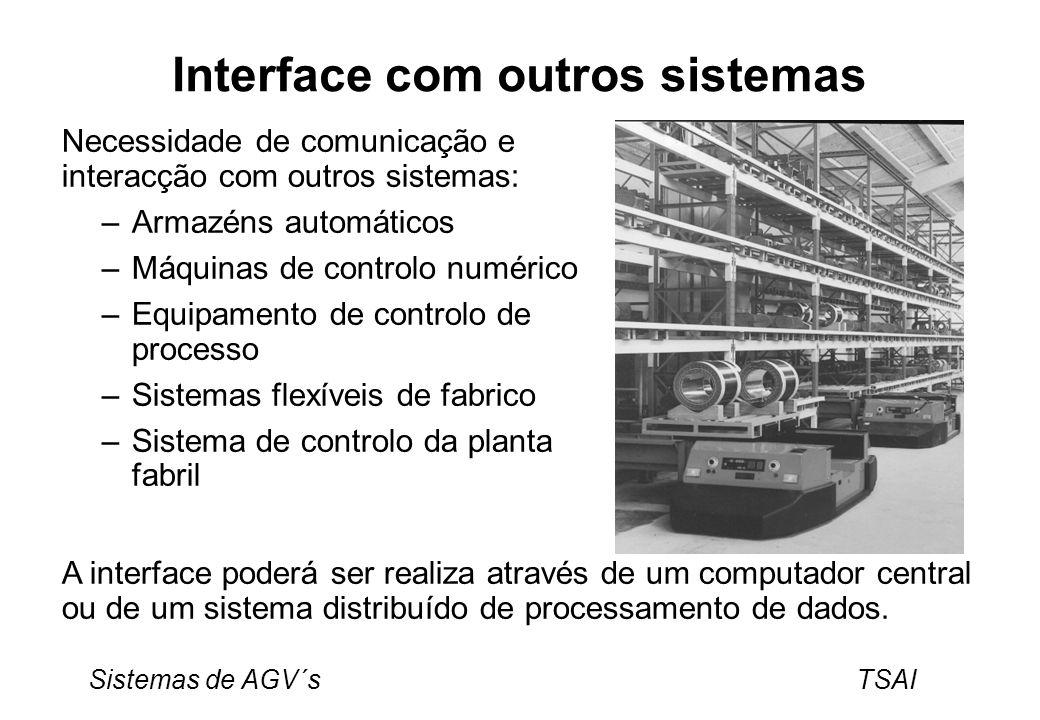Sistemas de AGV´s TSAI Interface com outros sistemas Necessidade de comunicação e interacção com outros sistemas: –Armazéns automáticos –Máquinas de c