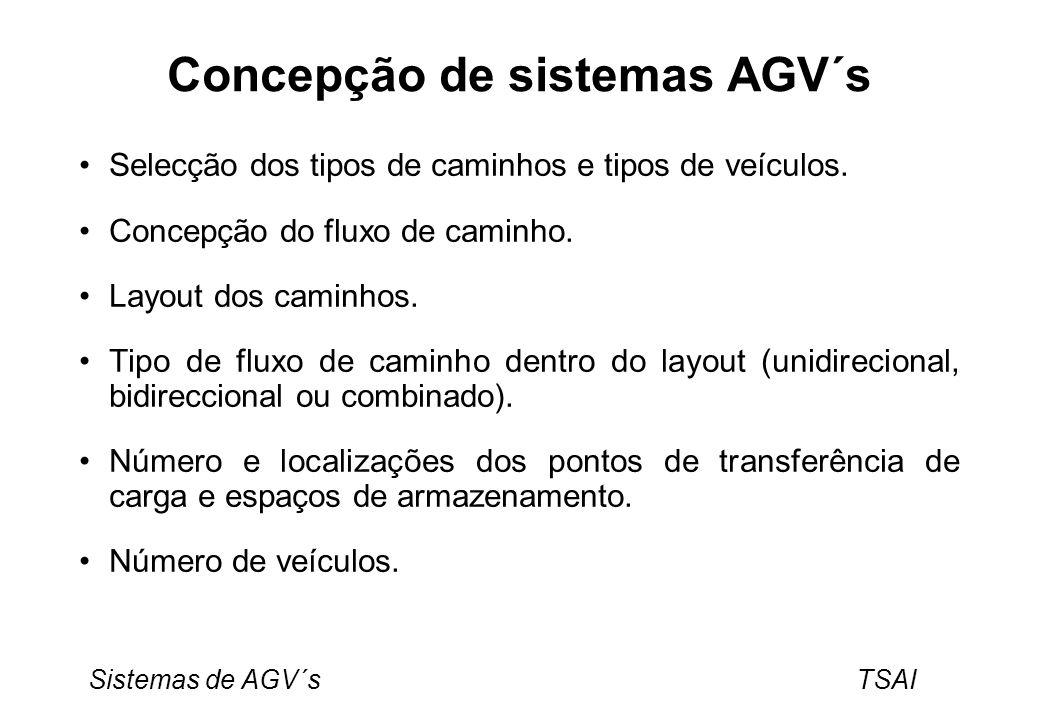 Sistemas de AGV´s TSAI Concepção de sistemas AGV´s Selecção dos tipos de caminhos e tipos de veículos. Concepção do fluxo de caminho. Layout dos camin