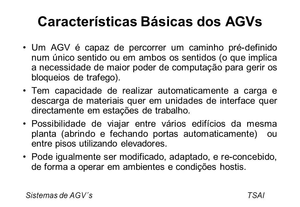 Sistemas de AGV´s TSAI Características Básicas dos AGVs Um AGV é capaz de percorrer um caminho pré-definido num único sentido ou em ambos os sentidos