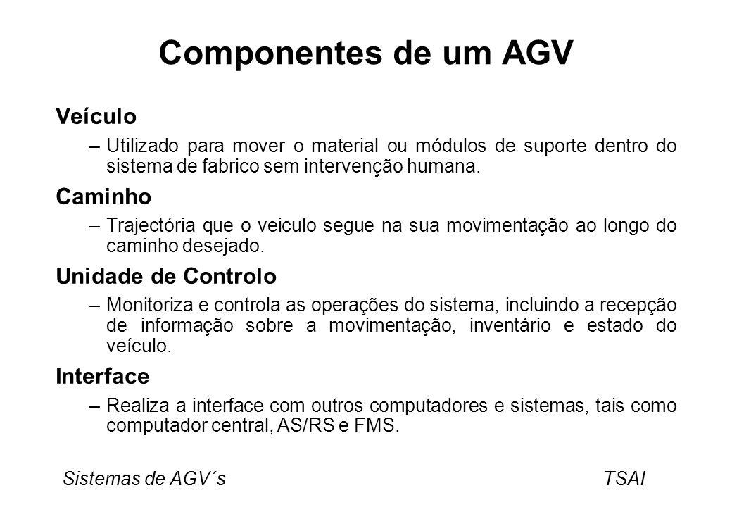 Sistemas de AGV´s TSAI Componentes de um AGV Veículo –Utilizado para mover o material ou módulos de suporte dentro do sistema de fabrico sem intervenç