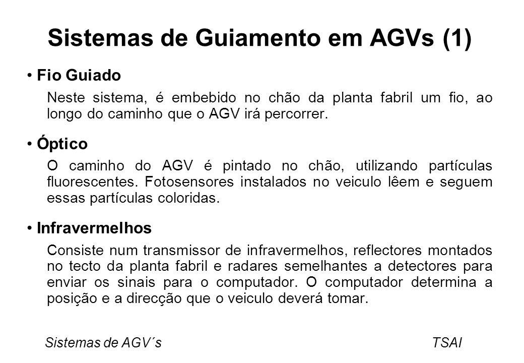 Sistemas de AGV´s TSAI Sistemas de Guiamento em AGVs (2) Inercial O sistema possui um microprocessador que é utilizado para guiar o veiculo num caminho pré-programada.