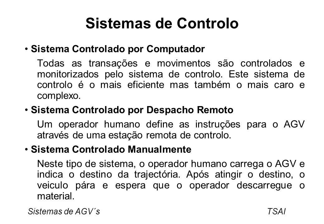 Sistemas de AGV´s TSAI Interface com outros sistemas Necessidade de comunicação e interacção com outros sistemas: –Armazéns automáticos –Máquinas de controlo numérico –Equipamento de controlo de processo –Sistemas flexíveis de fabrico –Sistema de controlo da planta fabril A interface poderá ser realiza através de um computador central ou de um sistema distribuído de processamento de dados.