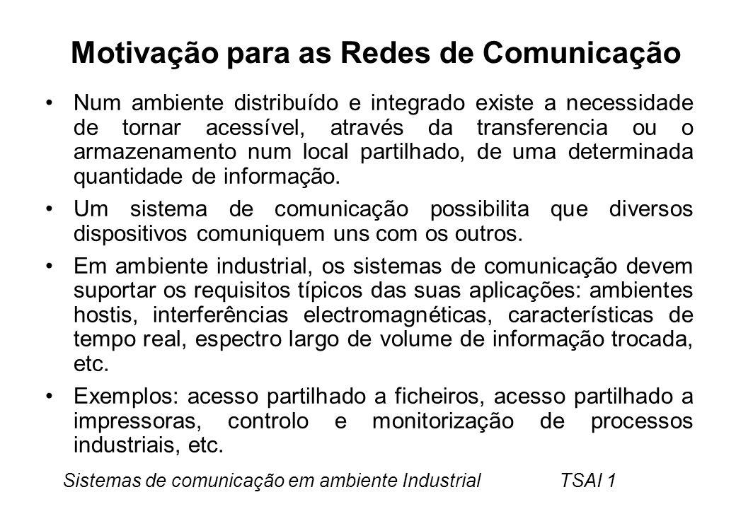 Sistemas de comunicação em ambiente Industrial TSAI 1 Motivação para as Redes de Comunicação Num ambiente distribuído e integrado existe a necessidade