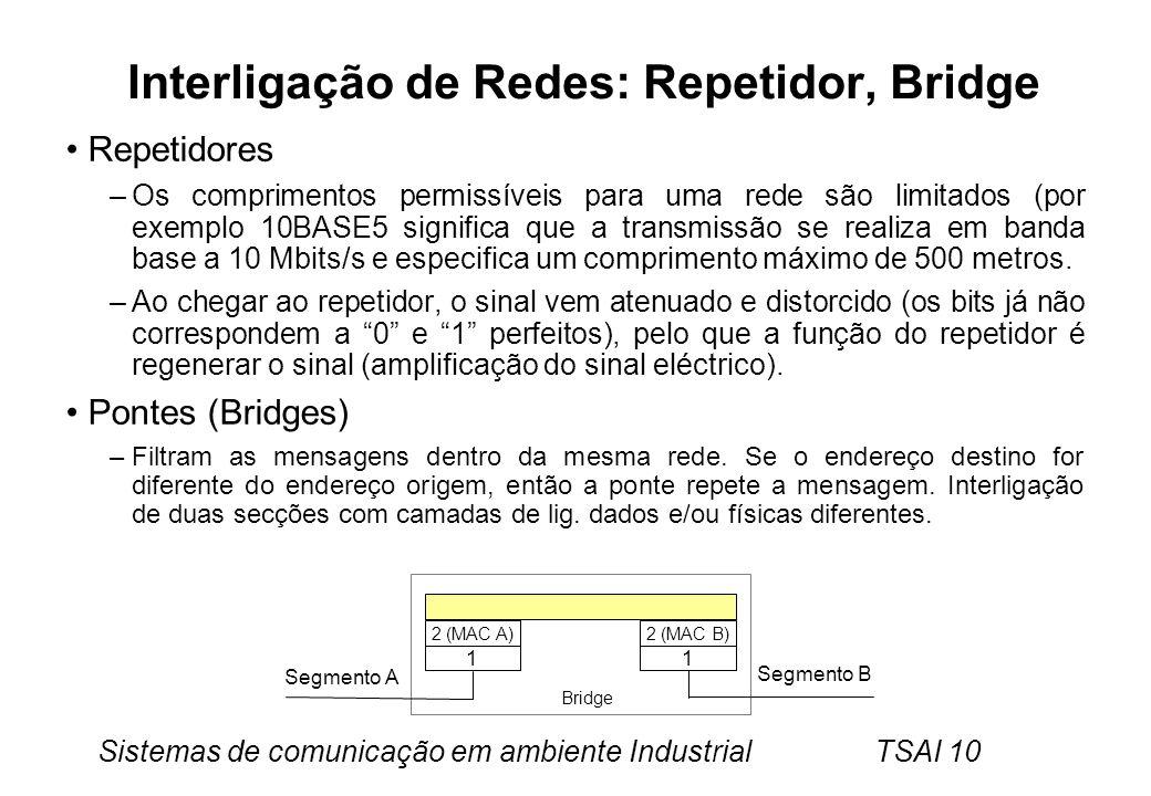 Sistemas de comunicação em ambiente Industrial TSAI 10 Interligação de Redes: Repetidor, Bridge Repetidores –Os comprimentos permissíveis para uma red