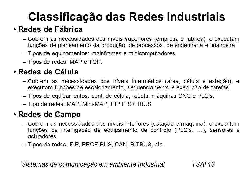 Sistemas de comunicação em ambiente Industrial TSAI 13 Classificação das Redes Industriais Redes de Fábrica –Cobrem as necessidades dos níveis superio