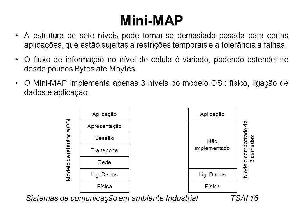 Sistemas de comunicação em ambiente Industrial TSAI 16 Mini-MAP A estrutura de sete níveis pode tornar-se demasiado pesada para certas aplicações, que