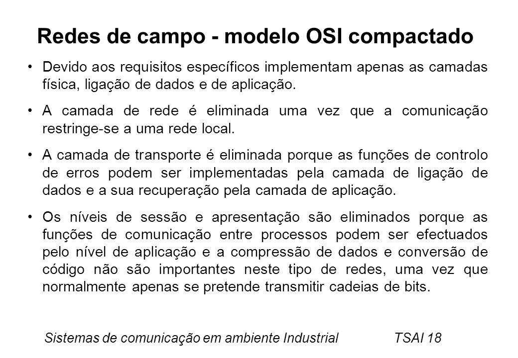 Sistemas de comunicação em ambiente Industrial TSAI 18 Redes de campo - modelo OSI compactado Devido aos requisitos específicos implementam apenas as