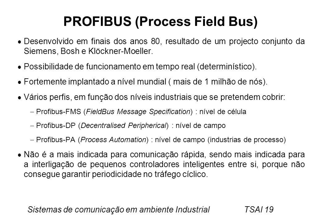 Sistemas de comunicação em ambiente Industrial TSAI 19 PROFIBUS (Process Field Bus) Desenvolvido em finais dos anos 80, resultado de um projecto conju