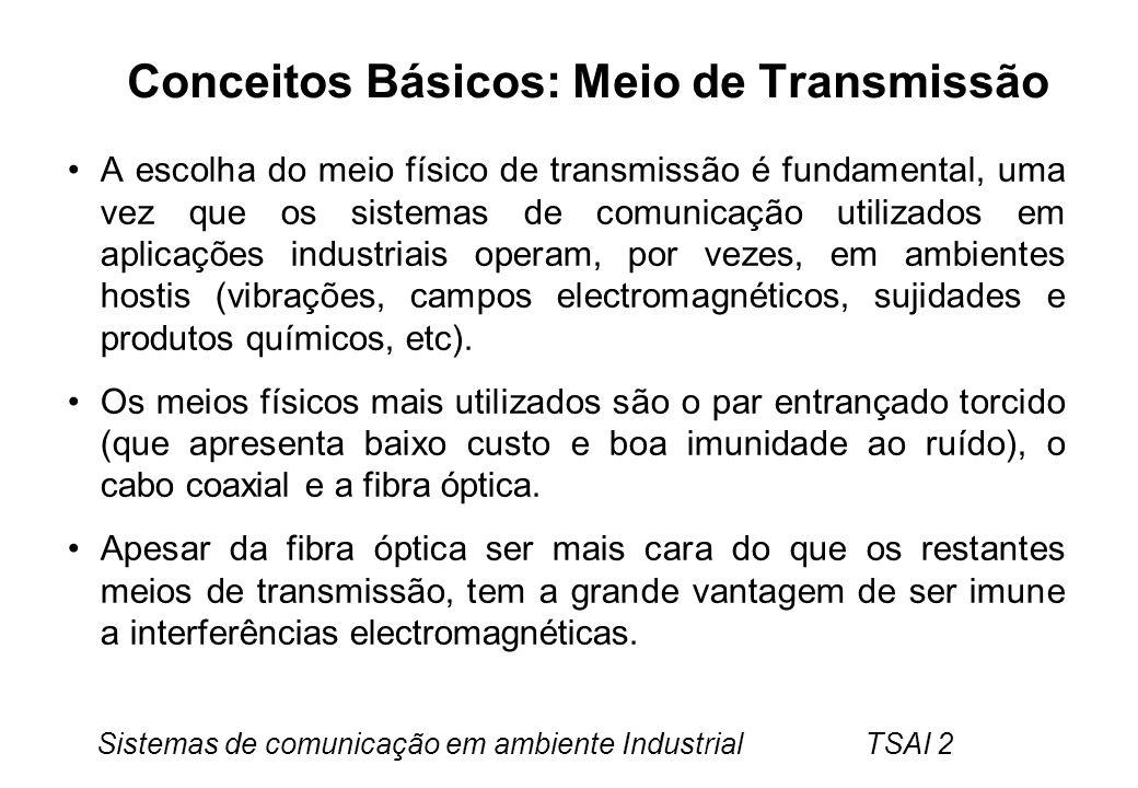 Sistemas de comunicação em ambiente Industrial TSAI 2 Conceitos Básicos: Meio de Transmissão A escolha do meio físico de transmissão é fundamental, um