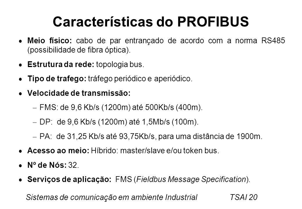 Sistemas de comunicação em ambiente Industrial TSAI 20 Características do PROFIBUS Meio físico: cabo de par entrançado de acordo com a norma RS485 (po