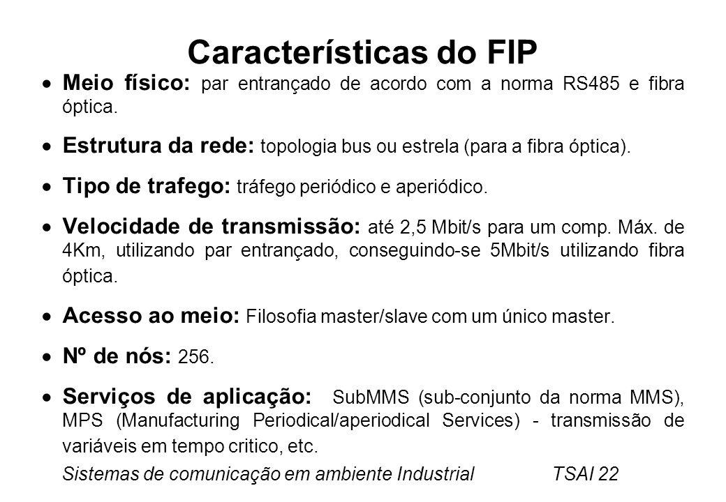 Sistemas de comunicação em ambiente Industrial TSAI 22 Características do FIP Meio físico: par entrançado de acordo com a norma RS485 e fibra óptica.
