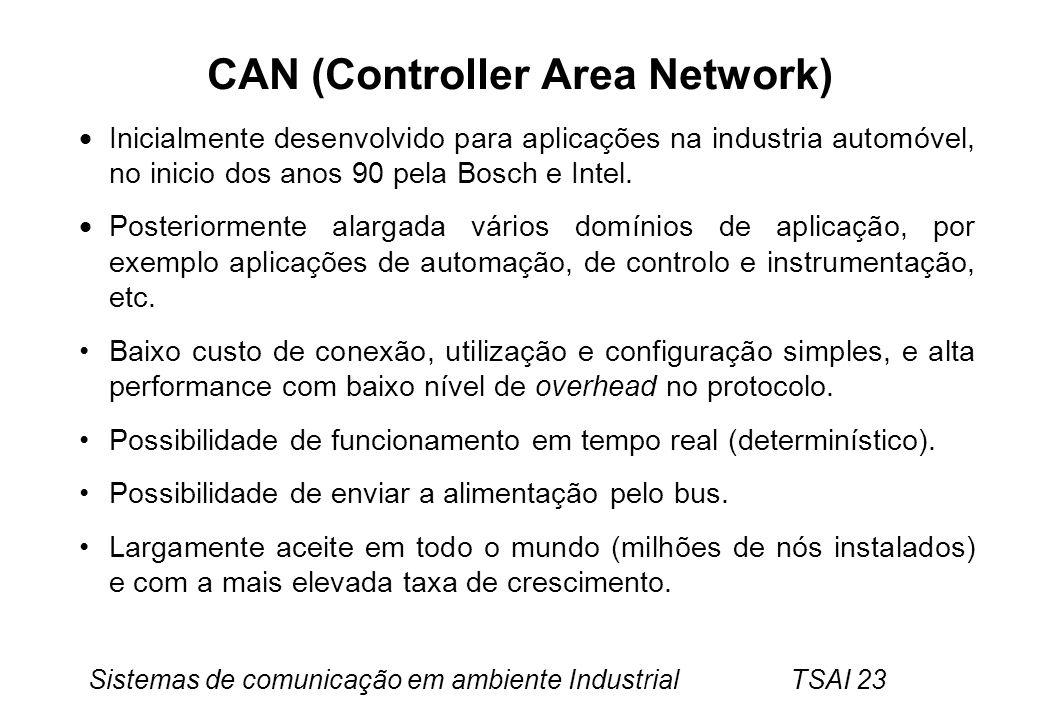 Sistemas de comunicação em ambiente Industrial TSAI 23 CAN (Controller Area Network) Inicialmente desenvolvido para aplicações na industria automóvel,