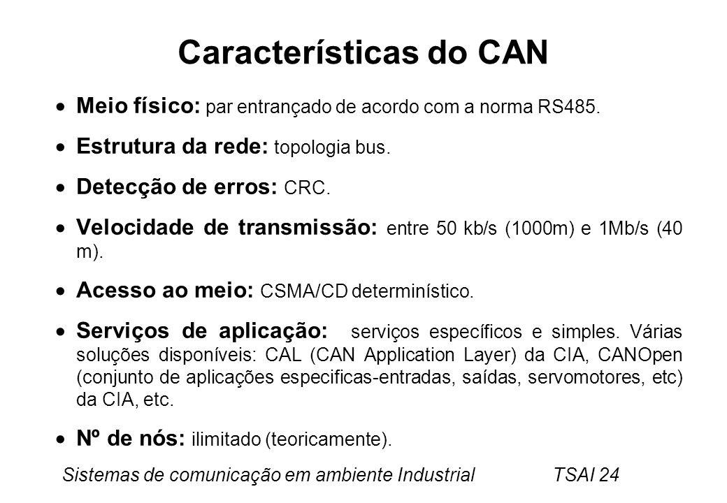 Sistemas de comunicação em ambiente Industrial TSAI 24 Características do CAN Meio físico: par entrançado de acordo com a norma RS485. Estrutura da re