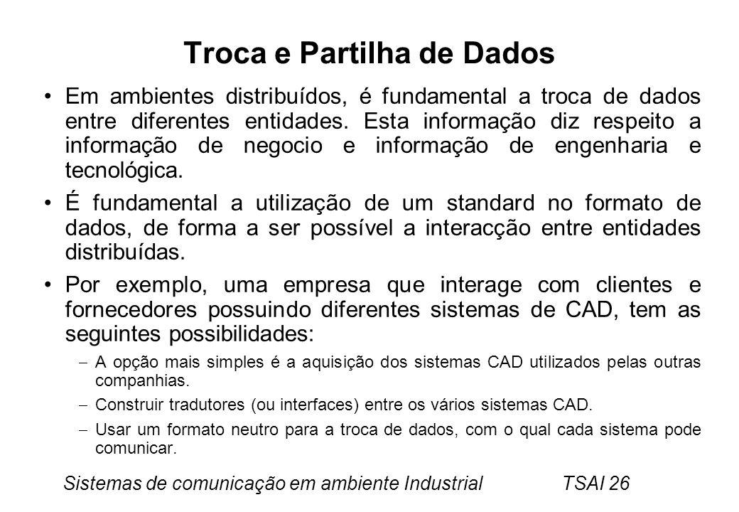 Sistemas de comunicação em ambiente Industrial TSAI 26 Troca e Partilha de Dados Em ambientes distribuídos, é fundamental a troca de dados entre difer