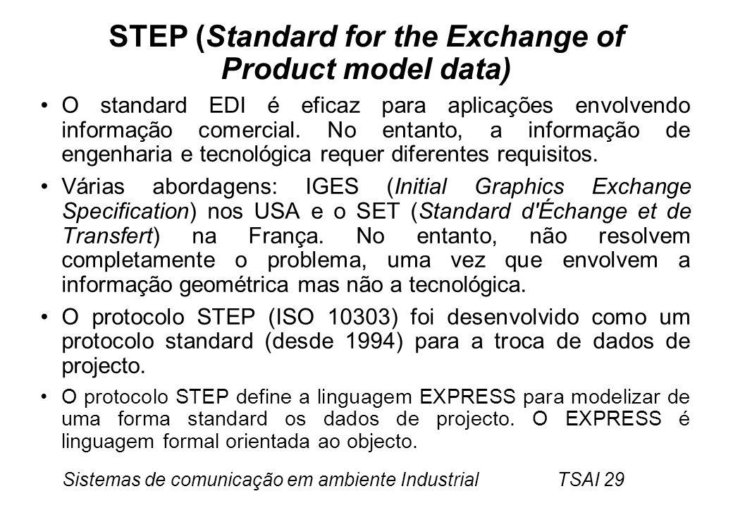 Sistemas de comunicação em ambiente Industrial TSAI 29 STEP (Standard for the Exchange of Product model data) O standard EDI é eficaz para aplicações