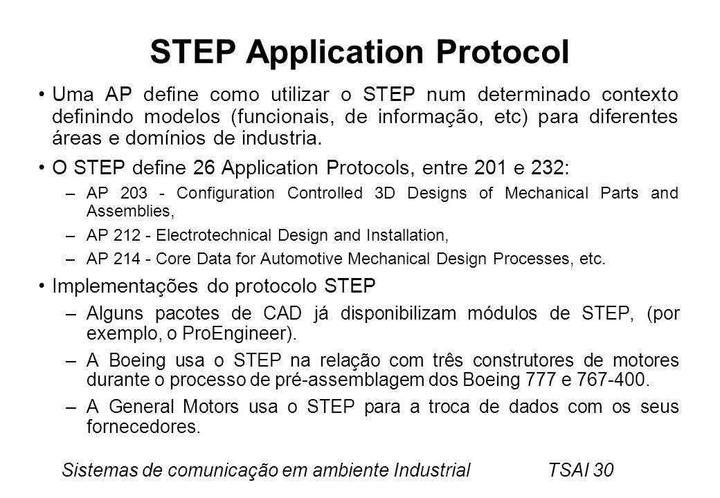 Sistemas de comunicação em ambiente Industrial TSAI 30 STEP Application Protocol Uma AP define como utilizar o STEP num determinado contexto definindo