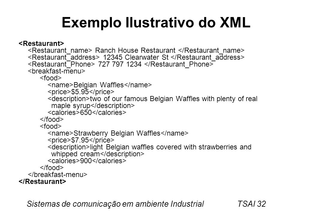 Sistemas de comunicação em ambiente Industrial TSAI 32 Exemplo Ilustrativo do XML Ranch House Restaurant 12345 Clearwater St 727 797 1234 Belgian Waffles $5.95 two of our famous Belgian Waffles with plenty of real maple syrup 650 Strawberry Belgian Waffles $7.95 light Belgian waffles covered with strawberries and whipped cream 900