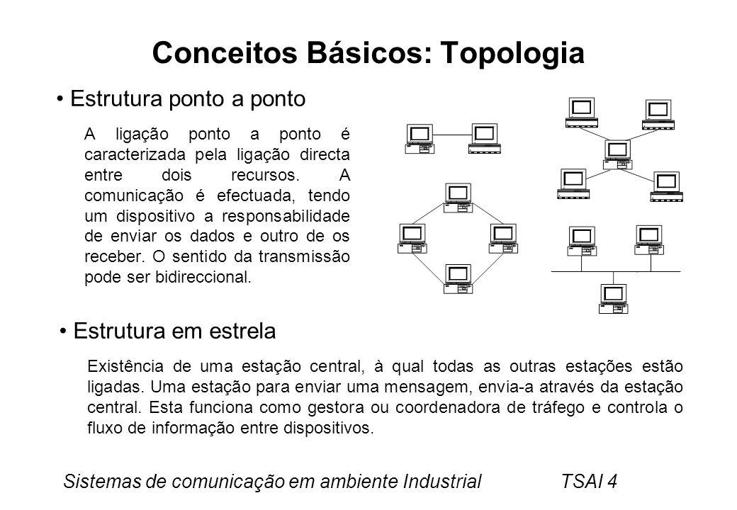 Sistemas de comunicação em ambiente Industrial TSAI 4 Conceitos Básicos: Topologia Estrutura ponto a ponto A ligação ponto a ponto é caracterizada pel