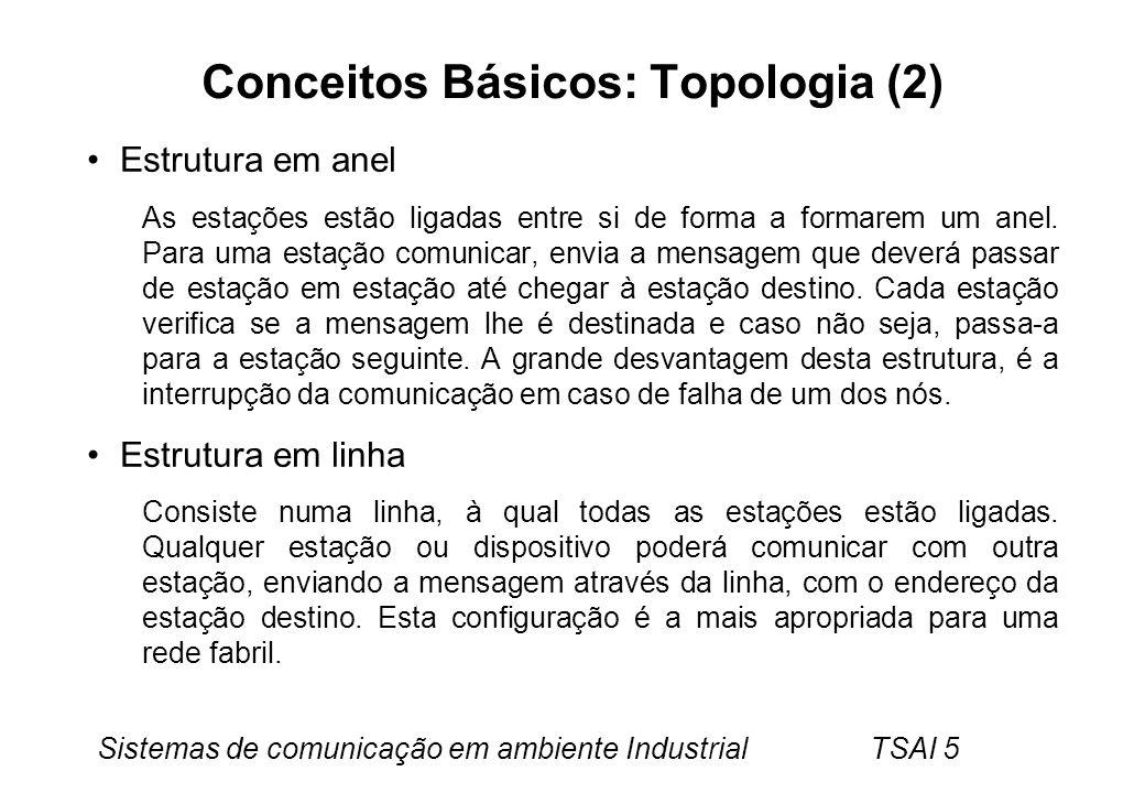 Sistemas de comunicação em ambiente Industrial TSAI 5 Conceitos Básicos: Topologia (2) Estrutura em anel As estações estão ligadas entre si de forma a