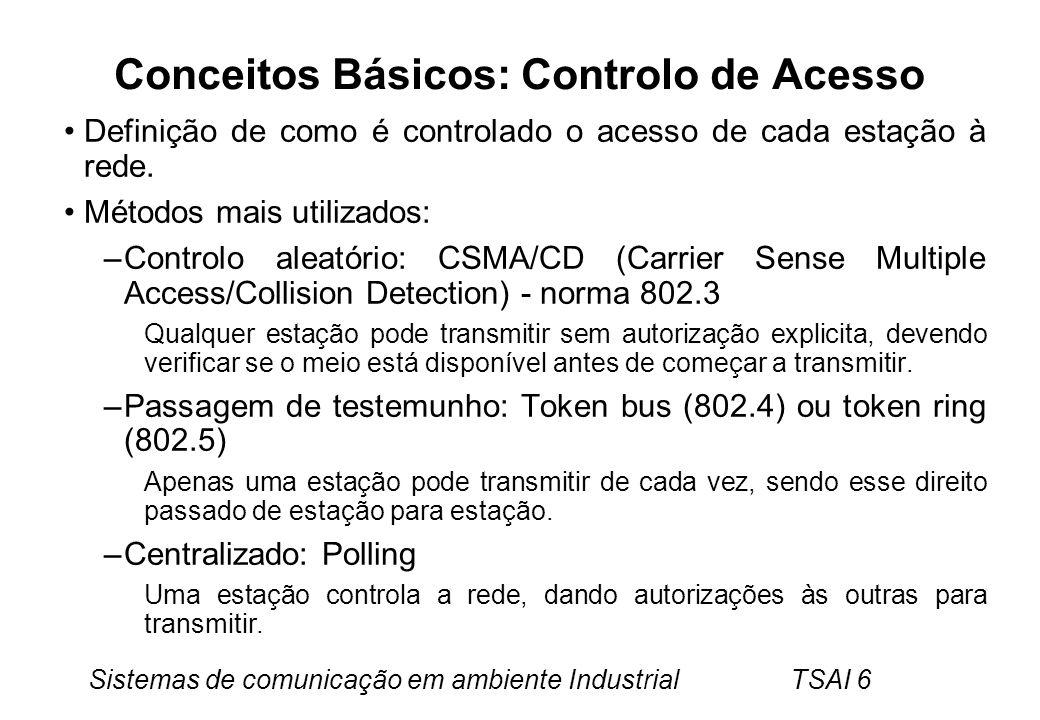 Sistemas de comunicação em ambiente Industrial TSAI 6 Conceitos Básicos: Controlo de Acesso Definição de como é controlado o acesso de cada estação à