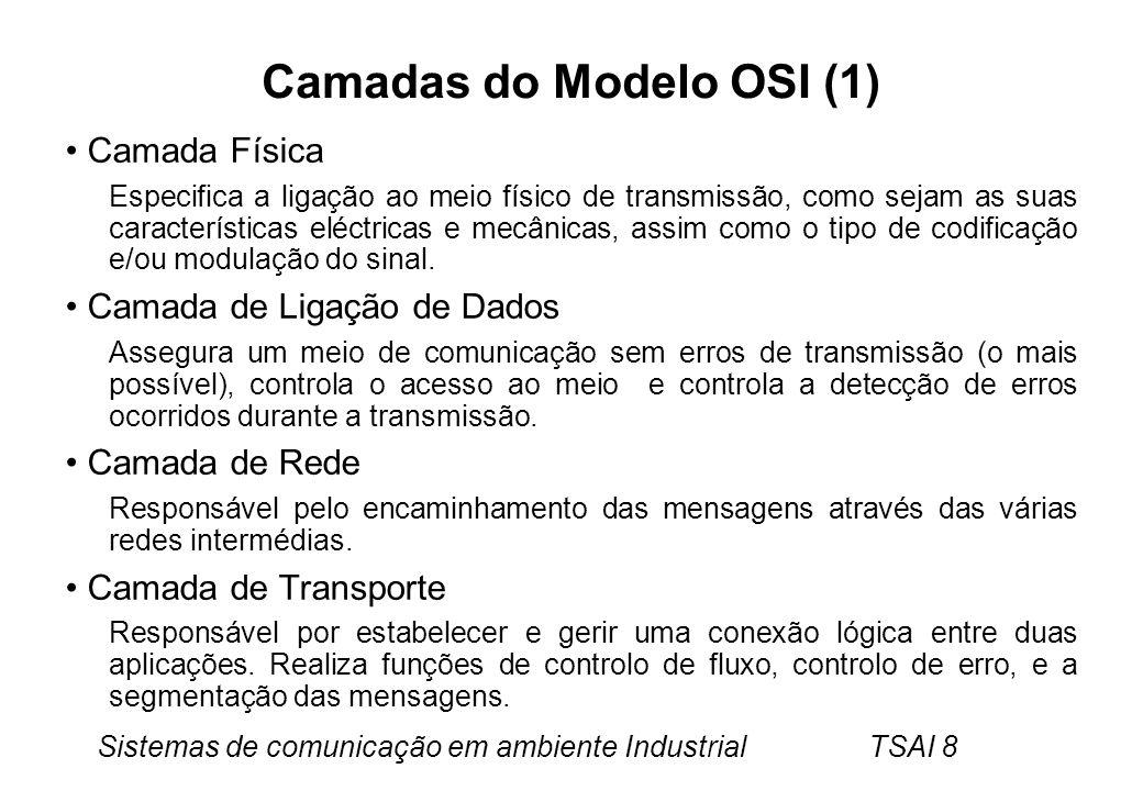 Sistemas de comunicação em ambiente Industrial TSAI 8 Camadas do Modelo OSI (1) Camada Física Especifica a ligação ao meio físico de transmissão, como
