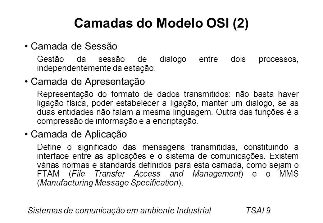 Sistemas de comunicação em ambiente Industrial TSAI 9 Camadas do Modelo OSI (2) Camada de Sessão Gestão da sessão de dialogo entre dois processos, ind