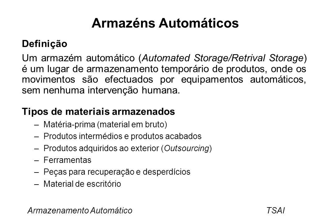 Armazenamento Automático TSAI Exercício 2 Um armazém recebe quatro produtos, de acordo com a tabela que se segue.