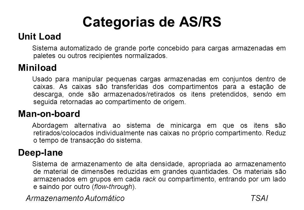 Armazenamento Automático TSAI Categorias de AS/RS Unit Load Sistema automatizado de grande porte concebido para cargas armazenadas em paletes ou outro