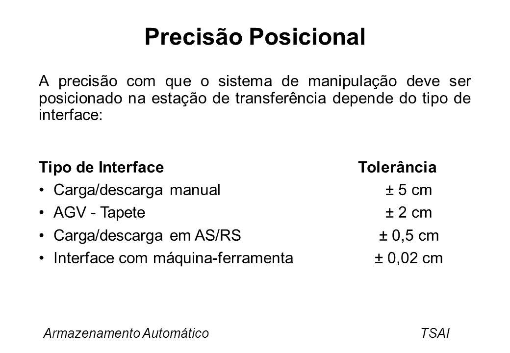 Armazenamento Automático TSAI Precisão Posicional A precisão com que o sistema de manipulação deve ser posicionado na estação de transferência depende