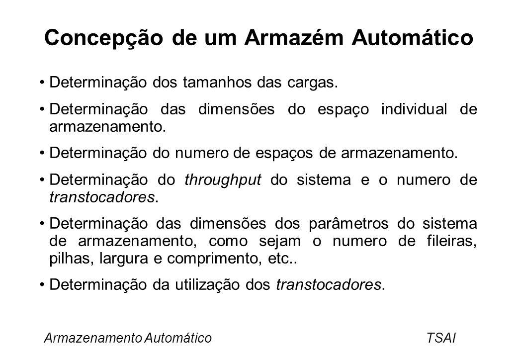 Armazenamento Automático TSAI Concepção de um Armazém Automático Determinação dos tamanhos das cargas. Determinação das dimensões do espaço individual