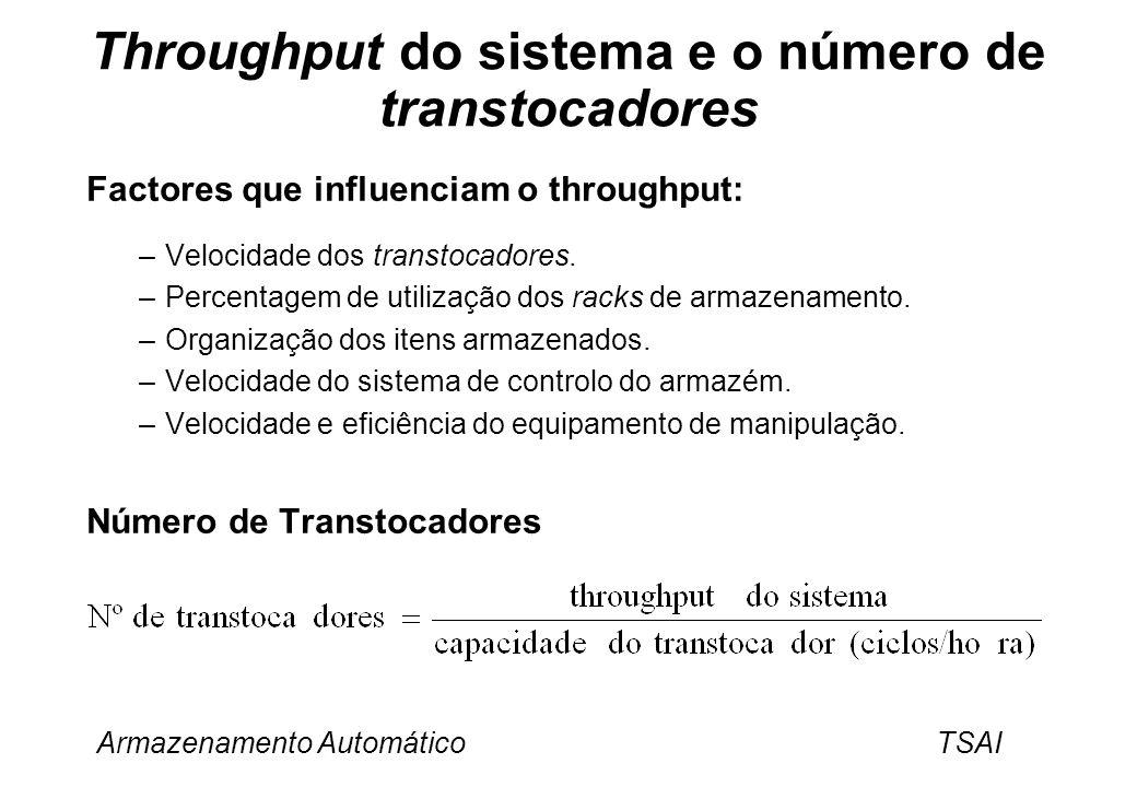 Armazenamento Automático TSAI Throughput do sistema e o número de transtocadores Factores que influenciam o throughput: –Velocidade dos transtocadores