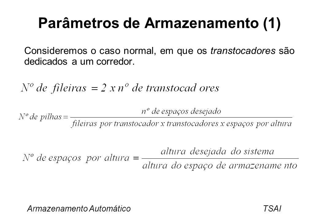 Armazenamento Automático TSAI Parâmetros de Armazenamento (1) Consideremos o caso normal, em que os transtocadores são dedicados a um corredor.