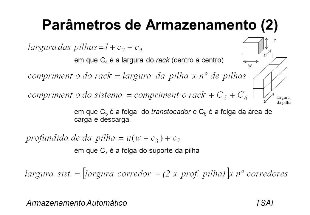 Armazenamento Automático TSAI Parâmetros de Armazenamento (2) em que C 4 é a largura do rack (centro a centro) em que C 5 é a folga do transtocador e