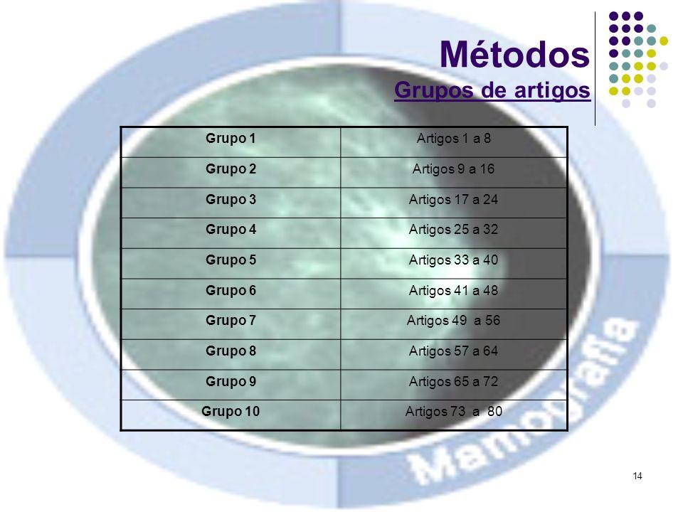 14 Métodos Grupos de artigos Grupo 1Artigos 1 a 8 Grupo 2Artigos 9 a 16 Grupo 3Artigos 17 a 24 Grupo 4Artigos 25 a 32 Grupo 5Artigos 33 a 40 Grupo 6Ar