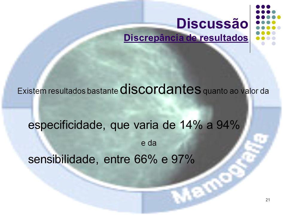 21 Discussão Discrepância de resultados Existem resultados bastante discordantes quanto ao valor da especificidade, que varia de 14% a 94% e da sensib