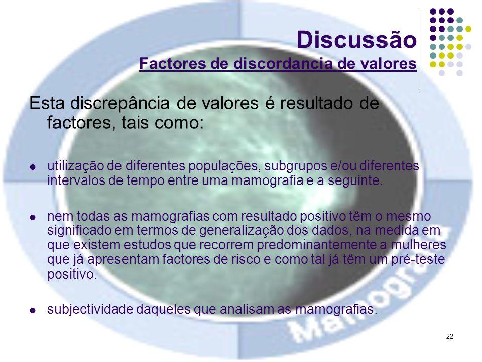 22 Discussão Factores de discordancia de valores Esta discrepância de valores é resultado de factores, tais como: utilização de diferentes populações,