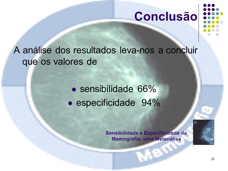 26 Conclusão A análise dos resultados leva-nos a concluir que os valores de sensibilidade 66% especificidade 94% Sensibilidade e Especificidade da Mam