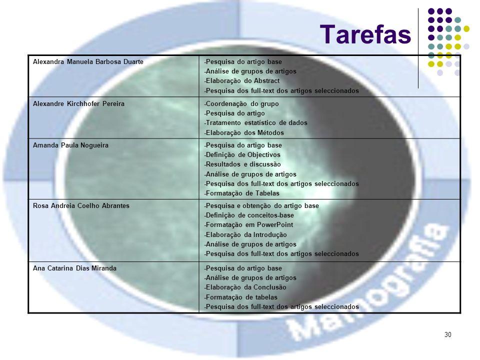 30 Tarefas Alexandra Manuela Barbosa Duarte-Pesquisa do artigo base -Análise de grupos de artigos -Elaboração do Abstract -Pesquisa dos full-text dos