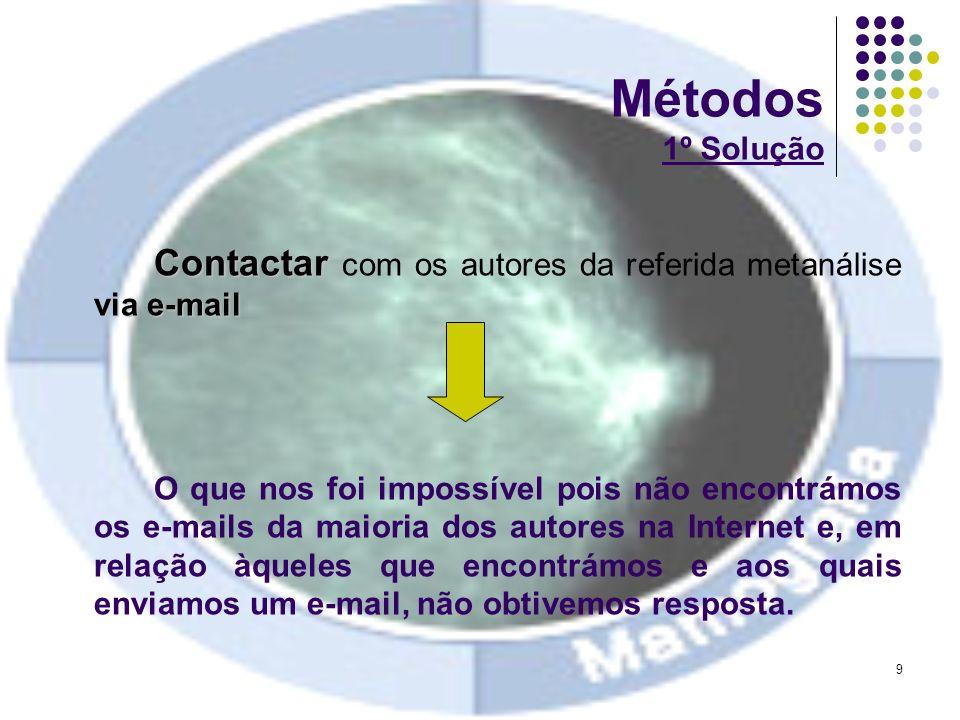 9 Métodos 1º Solução Contactar via e-mail Contactar com os autores da referida metanálise via e-mail O que nos foi impossível pois não encontrámos os