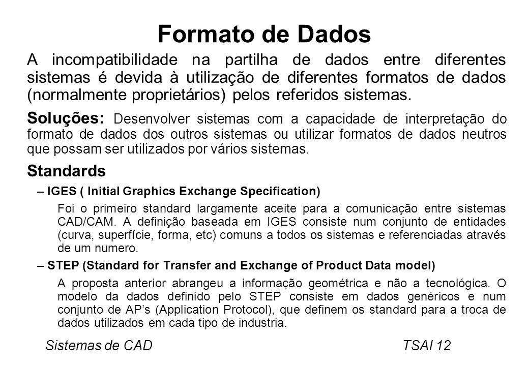 Sistemas de CAD TSAI 12 Formato de Dados A incompatibilidade na partilha de dados entre diferentes sistemas é devida à utilização de diferentes format