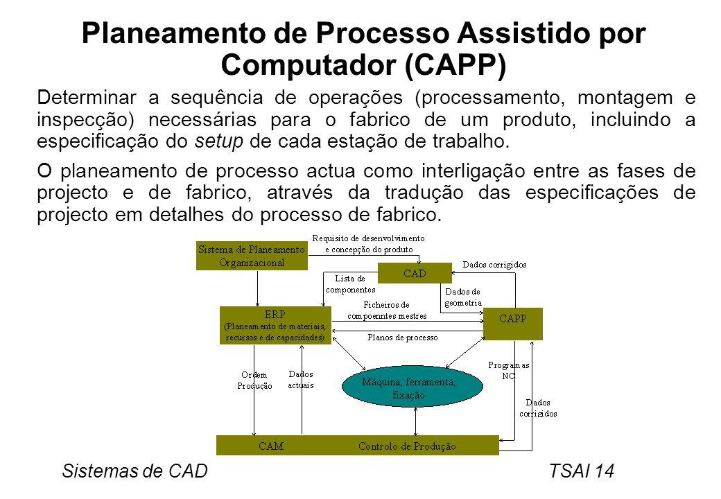 Sistemas de CAD TSAI 14 Planeamento de Processo Assistido por Computador (CAPP) Determinar a sequência de operações (processamento, montagem e inspecç
