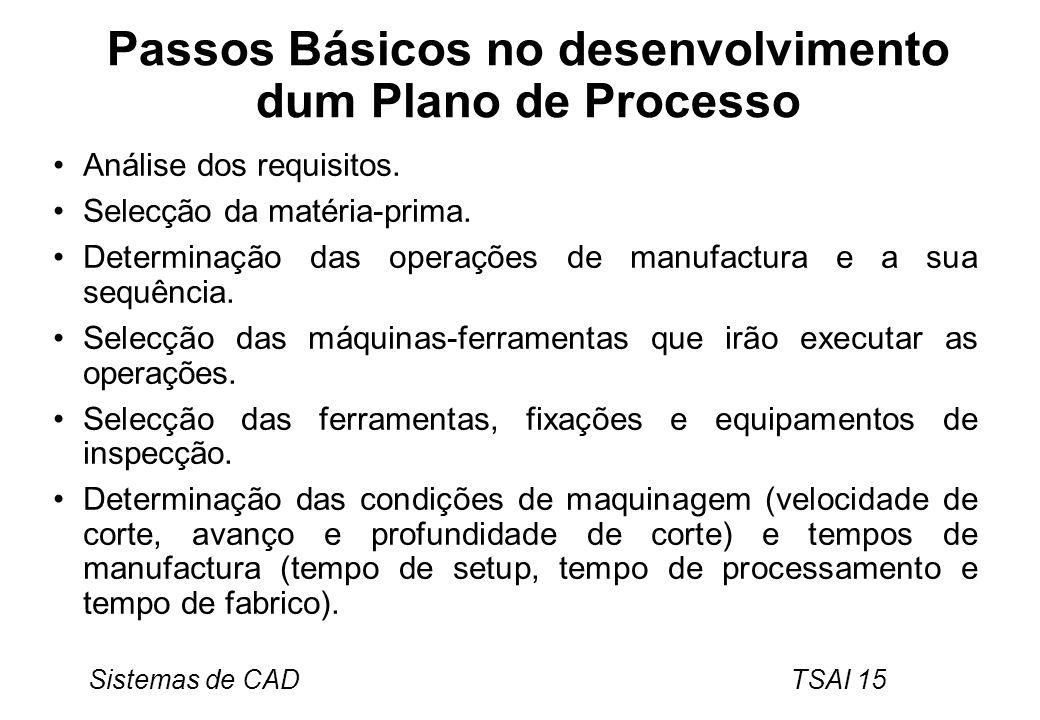 Sistemas de CAD TSAI 15 Passos Básicos no desenvolvimento dum Plano de Processo Análise dos requisitos. Selecção da matéria-prima. Determinação das op