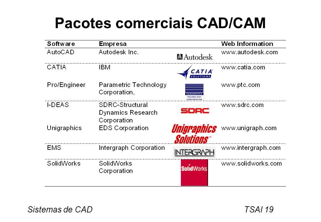 Sistemas de CAD TSAI 19 Pacotes comerciais CAD/CAM
