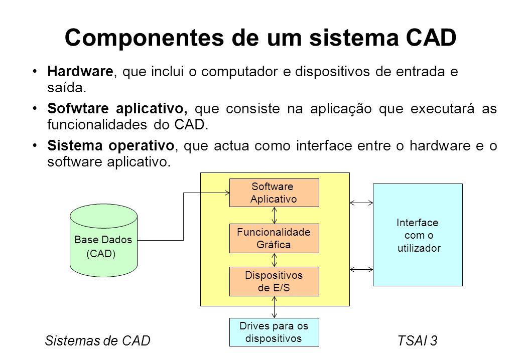 Sistemas de CAD TSAI 3 Componentes de um sistema CAD Hardware, que inclui o computador e dispositivos de entrada e saída. Sofwtare aplicativo, que con