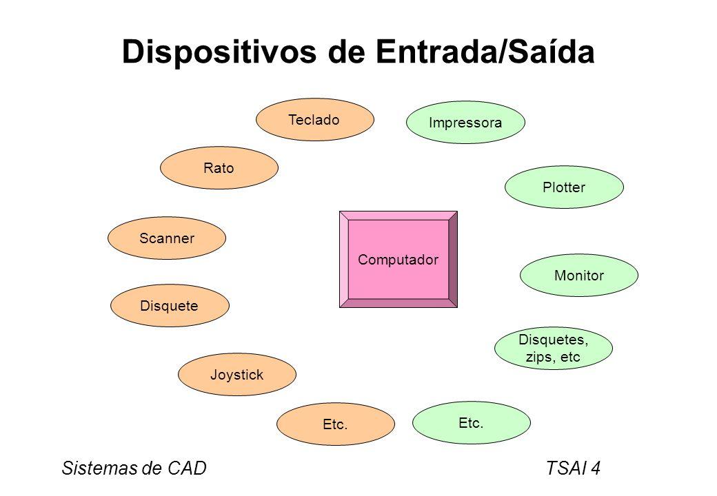 Sistemas de CAD TSAI 4 Dispositivos de Entrada/Saída Rato Teclado Scanner Disquete Impressora Monitor Plotter Computador Joystick Etc. Disquetes, zips