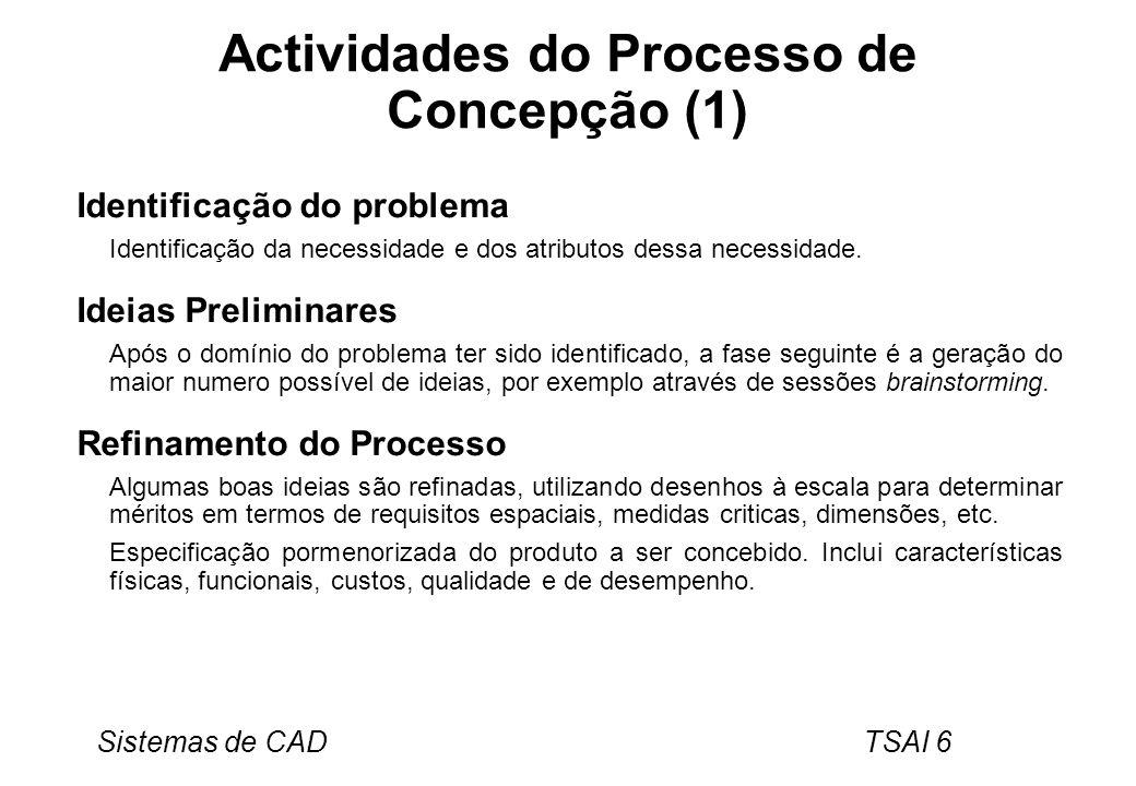 Sistemas de CAD TSAI 6 Actividades do Processo de Concepção (1) Identificação do problema Identificação da necessidade e dos atributos dessa necessida