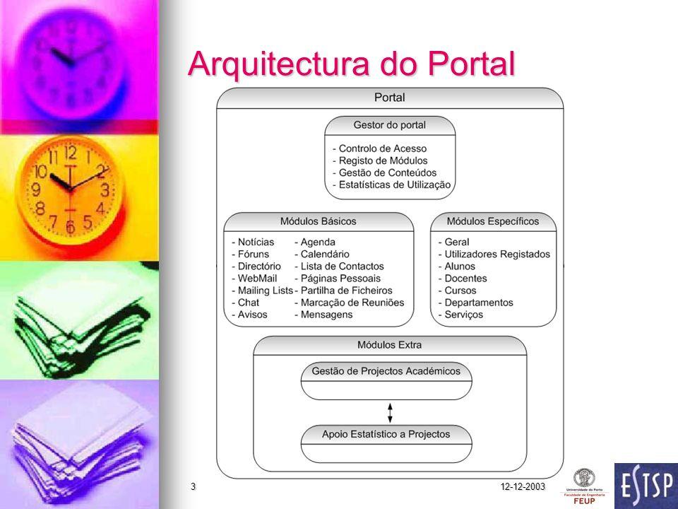 12-12-20033 Arquitectura do Portal